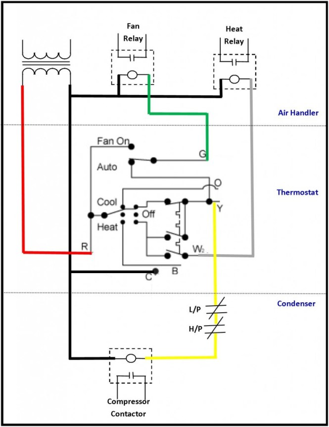 control wiring diagrams hvac wiring diagram room thermostat wiring diagrams for hvac systems