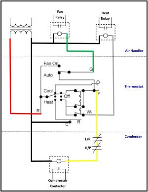 Correct Compressor Control Wiring – Total Performance