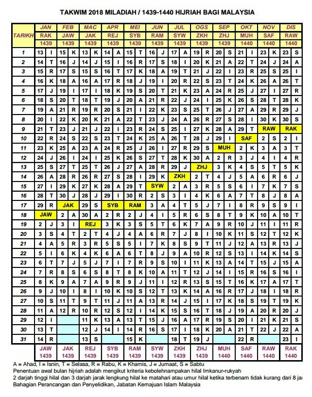 Tarikh Penting dan Kalendar Islam 2018 Malaysia