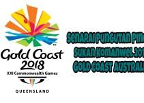 Senarai Pungutan Pingat Malaysia Sukan Komanwel 2018 Gold Coast