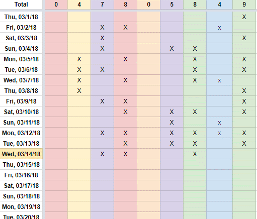 Year-long workout challenge spreadsheet