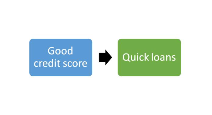 good credit score quick loans