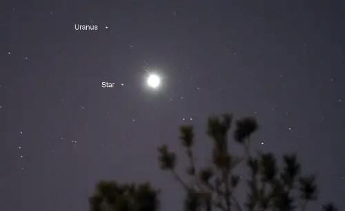 10 Interesting Uranus Facts My Interesting Facts