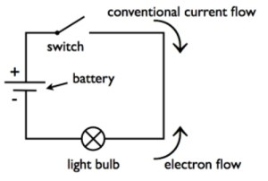 10 Interesting Circuits and Electricity Facts  My