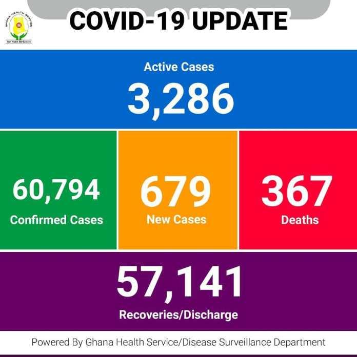 Covid 19 25 January