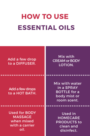 My kind of Zen - How to use Essential Oils