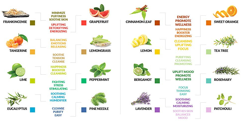 My kind of Zen - Therapeutic essential oil benefits
