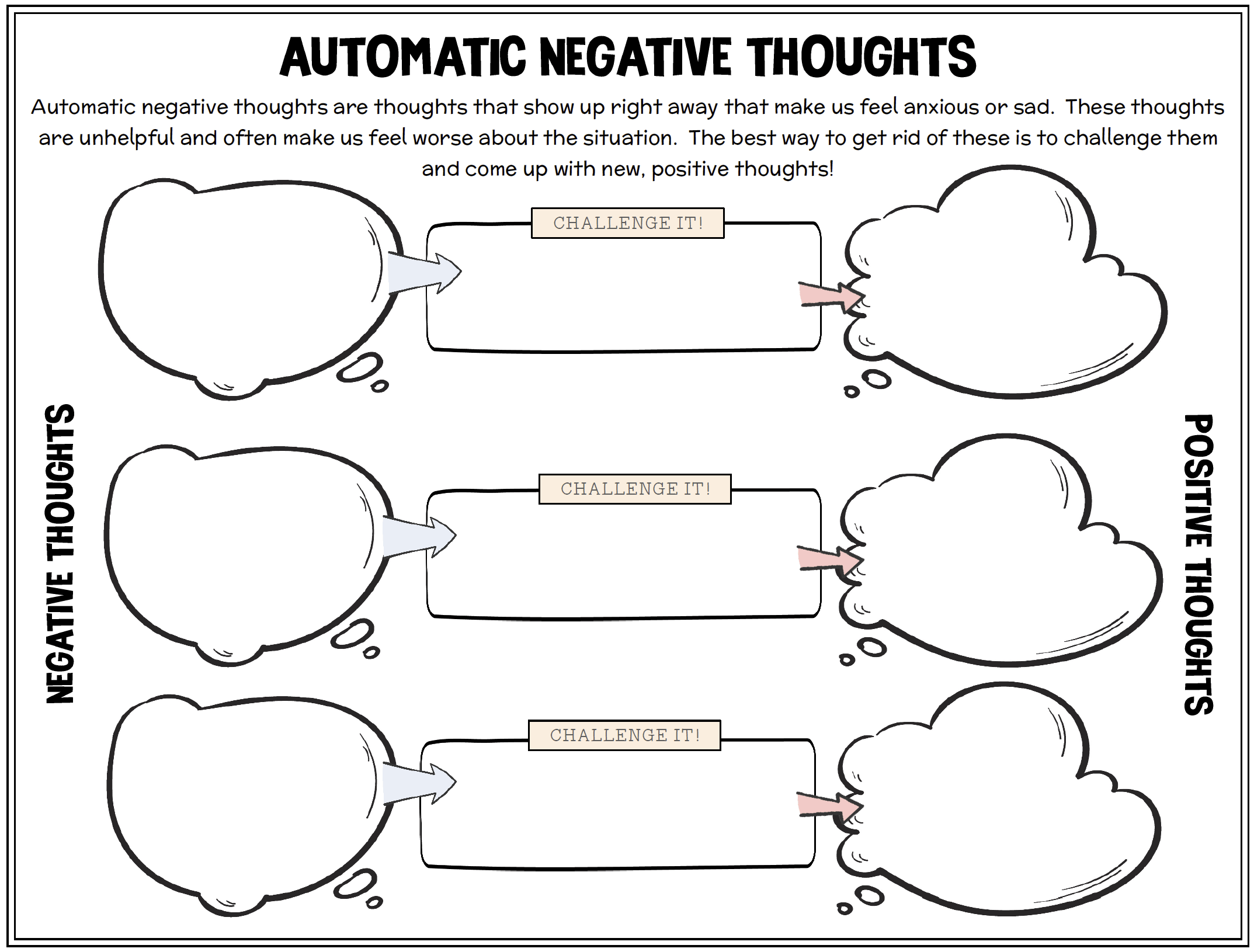 Automatic Negative Thoughts