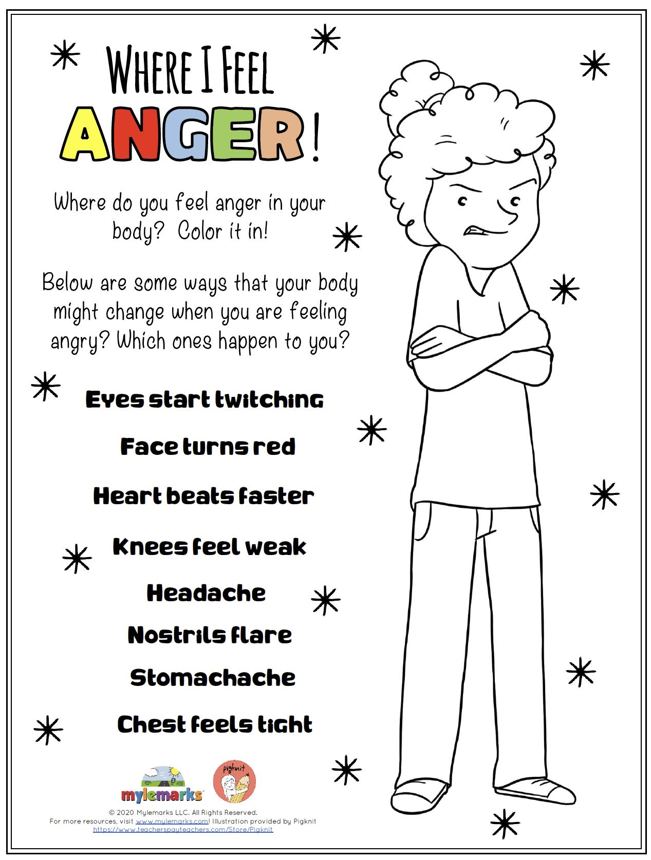 Where I Feel Anger