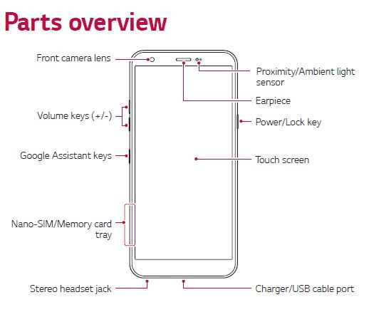 LG Journey LTE L322DL User Manual / Guide