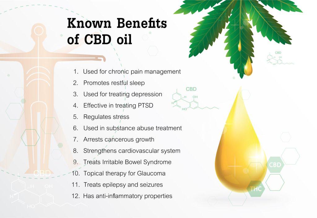 CBD truly is medicine