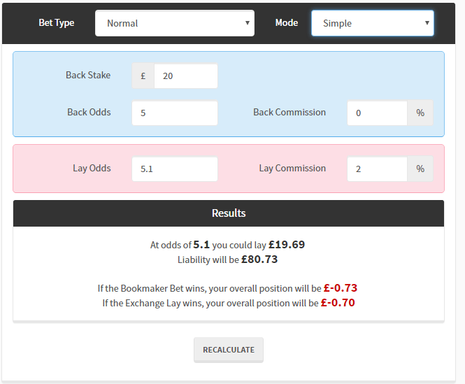 OddsmonkeyMatched Betting Calculator Normal