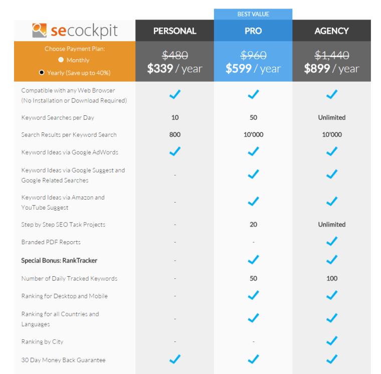 Secockpit Pricing