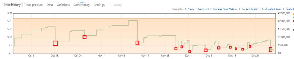 Keepa - Chrome Extension