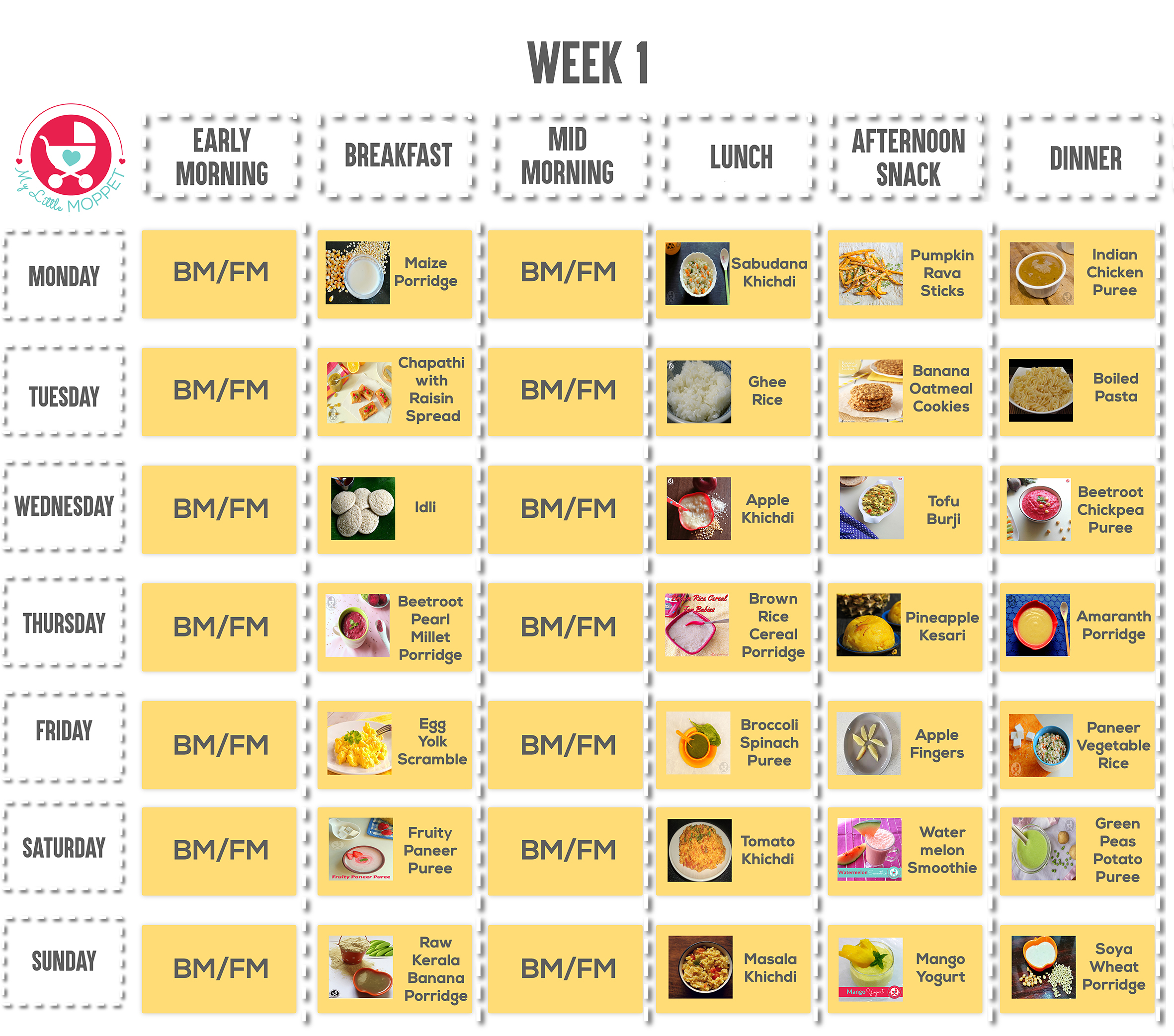 9 month old baby diet chart