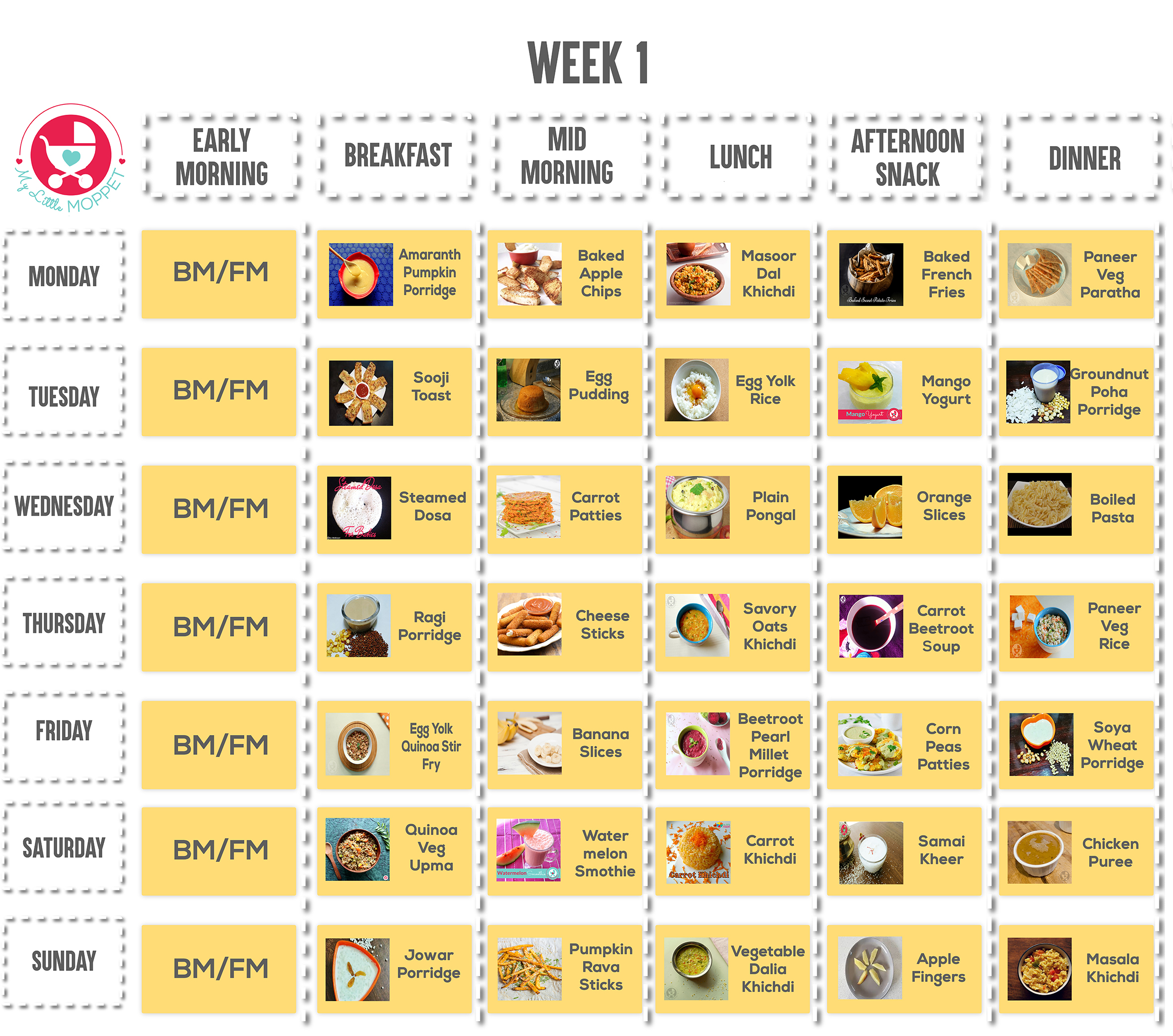This is the time many Moms complain about a decrease in baby's appetite. Let's fix that by changing up your baby's diet with our 10 Months Baby Food Chart!
