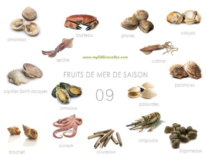 Les produits frais de saison à consommer en septembre