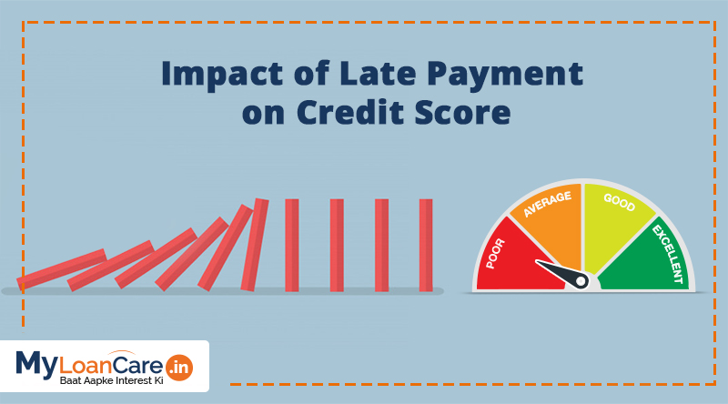 Image result for late payment credit score impact