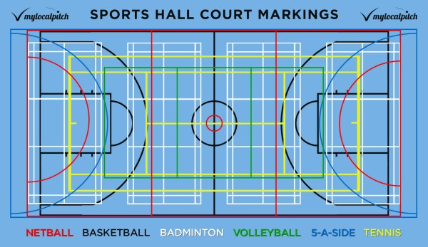 Sports Hall Court Markings: Line Colour Guide ...
