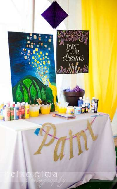Paint Activity Table