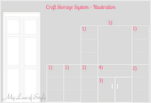 Craft Storage System Drawing