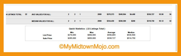 2016 Year End Market REport Luxe Midtown