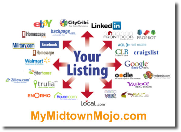 Websites to Market Your Home For Sale