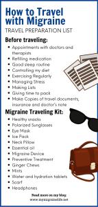 Travel preparation packing list