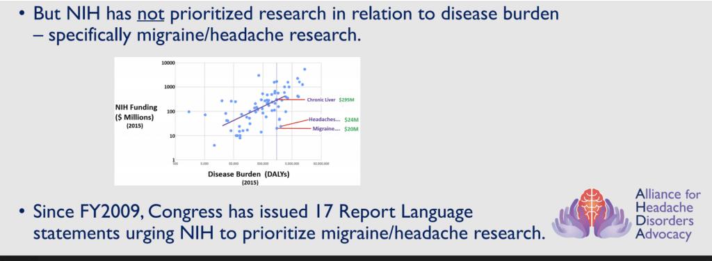 Alliance of Headache Disorders Advocacy
