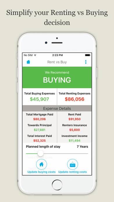 millennials should buy a home