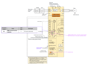 FRE700 Inverter VSD PID Control System Wiring and