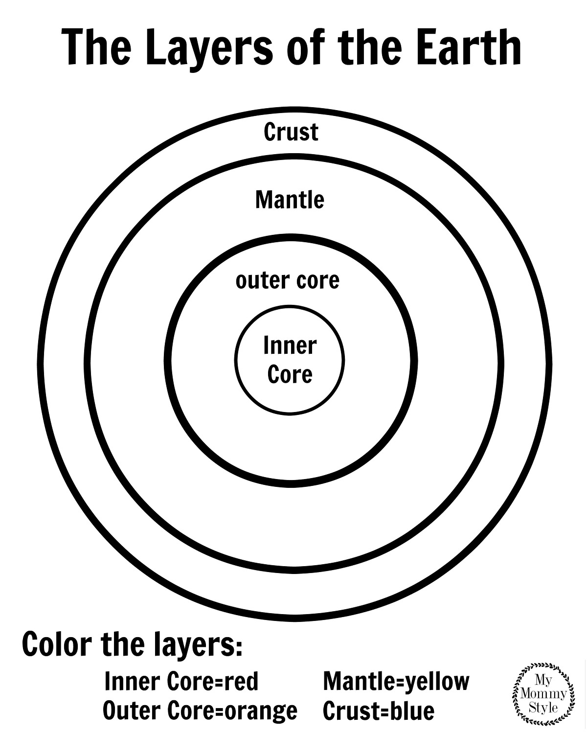 Earth Layers Coloring Worksheet Coloring Pages