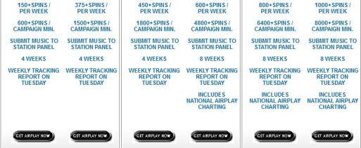 Radio Airplay pricing