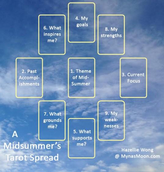 a midsummer spread by Hazellie