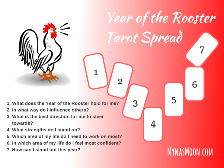 year of the rooster tarot spread