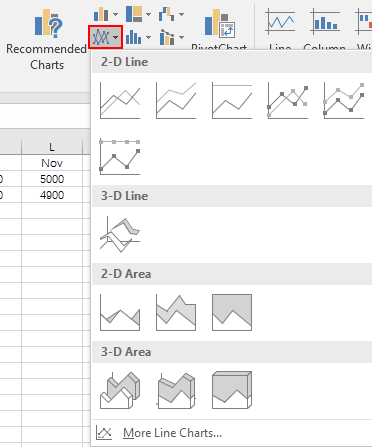 How to Insert a Line Chart in Excel to Show the Data Changes