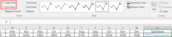 How to Insert Sparklines (mini charts) in Microsoft Excel