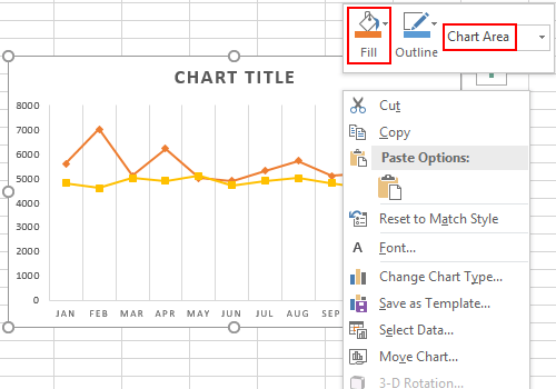 How to Change the Background of the Chart Area in Excel