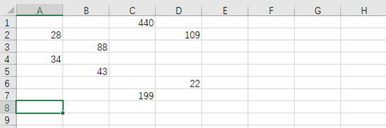 How to Calculate Summation in Same or Separate Sequence in Excel