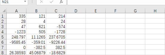 How to Subtract in Excel 2016