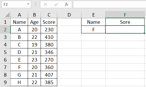 How to Use VLOOKUP Function in Microsoft Excel to Find the Specified Data