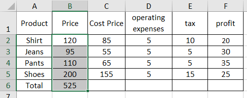 The Quickest Way to Sum columns or rows in Excel Spreadsheet
