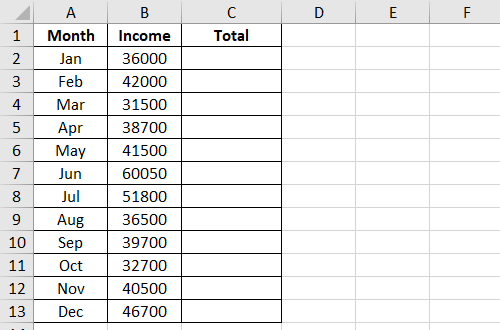 How to Calculate Running Total with Functions in Microsoft Excel