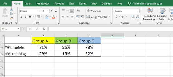 How To Make A Progress Doughnut Chart In Excel