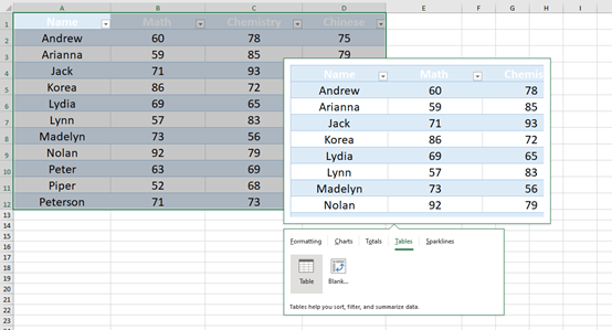 Microsoft Excel Quick Analysis Tool--Super Powerful Feature