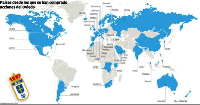 Global Real Oviedo share holders