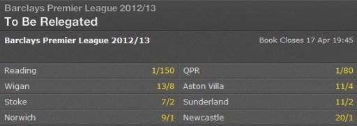 premiership+relegation+odds