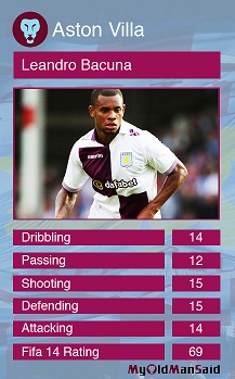 villa midfield stats