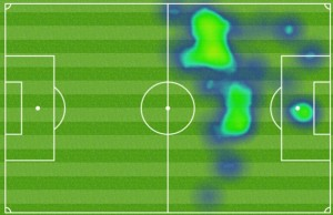 christian benteke heat map