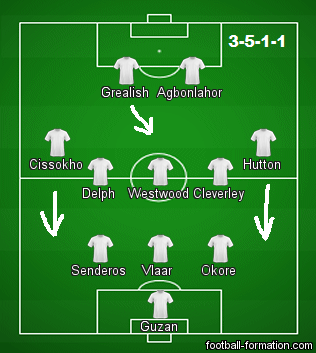 jack grealish formation